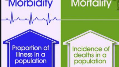 Difference Between Morbidity And Mortality