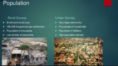 Difference Between Rural and urban